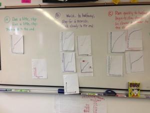 ADH5-graphs