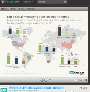 social messaging dec 2013