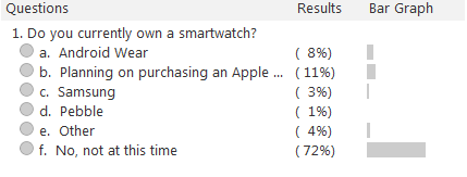 Do you currently own smartwatch