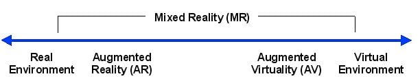 mixed reality definition