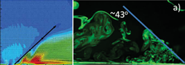 Figure 3. Comparison of flowfields (left) PIV (right) smoke.