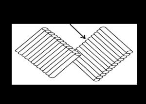 Polyethylene Tapes