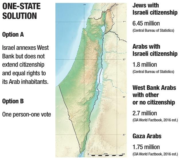 The Gildenhorn | Institute for Israel Studies