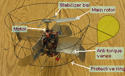 Figure 1: Single main rotor with active control vanes