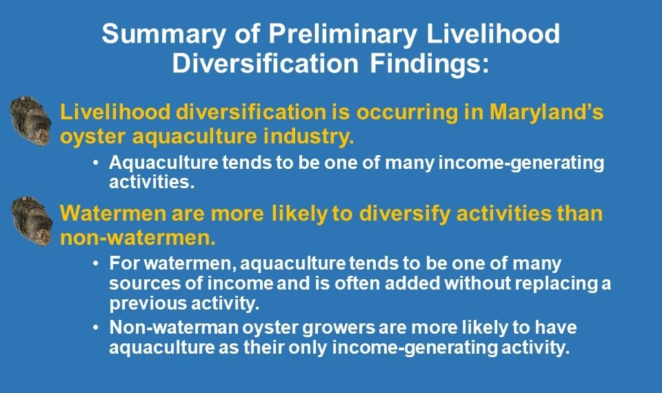 Summary of livelihood diversification preliminary findings