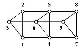 Trichord Truss