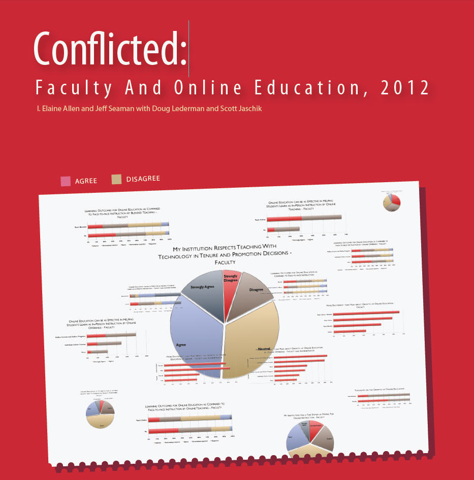 "Online Learning study from Babson: ""Conflicted"""