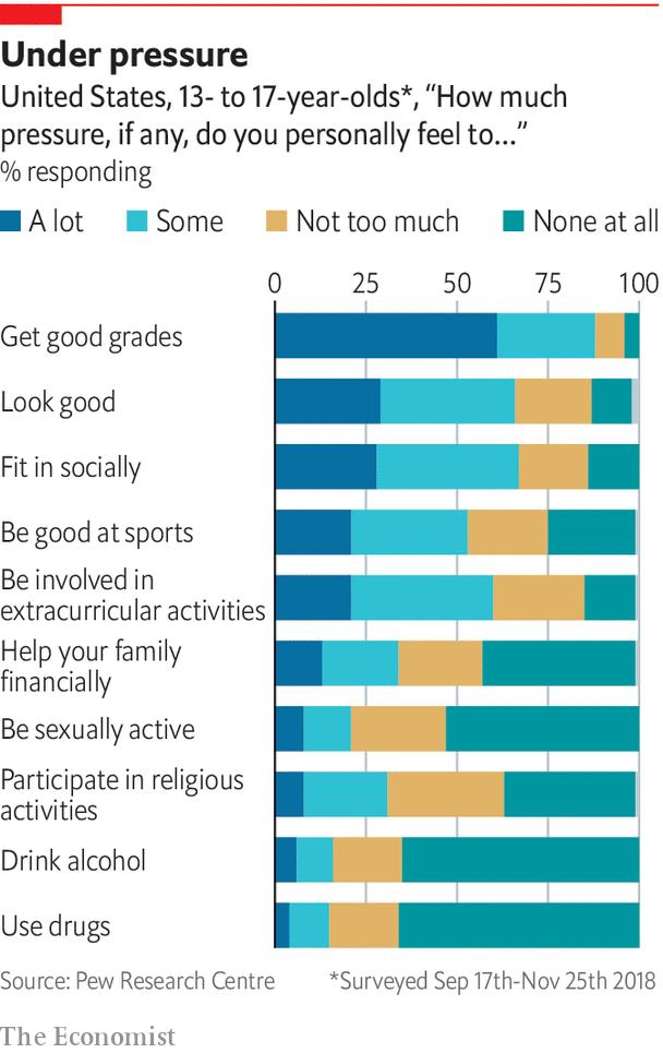 Economist graphic