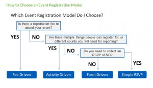 evenr-registration-models