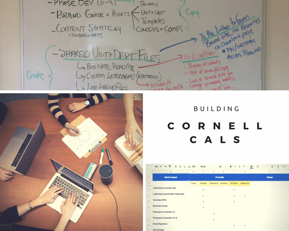 Cals brand project office of marketing and communications a not so pretty collage of planning documents colourmoves