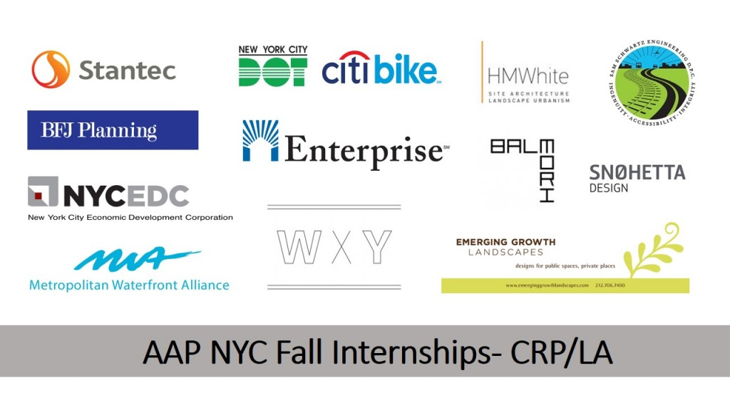 A mix of policy, research and design, here is an overview of the types of internship organizations our class held this Fall