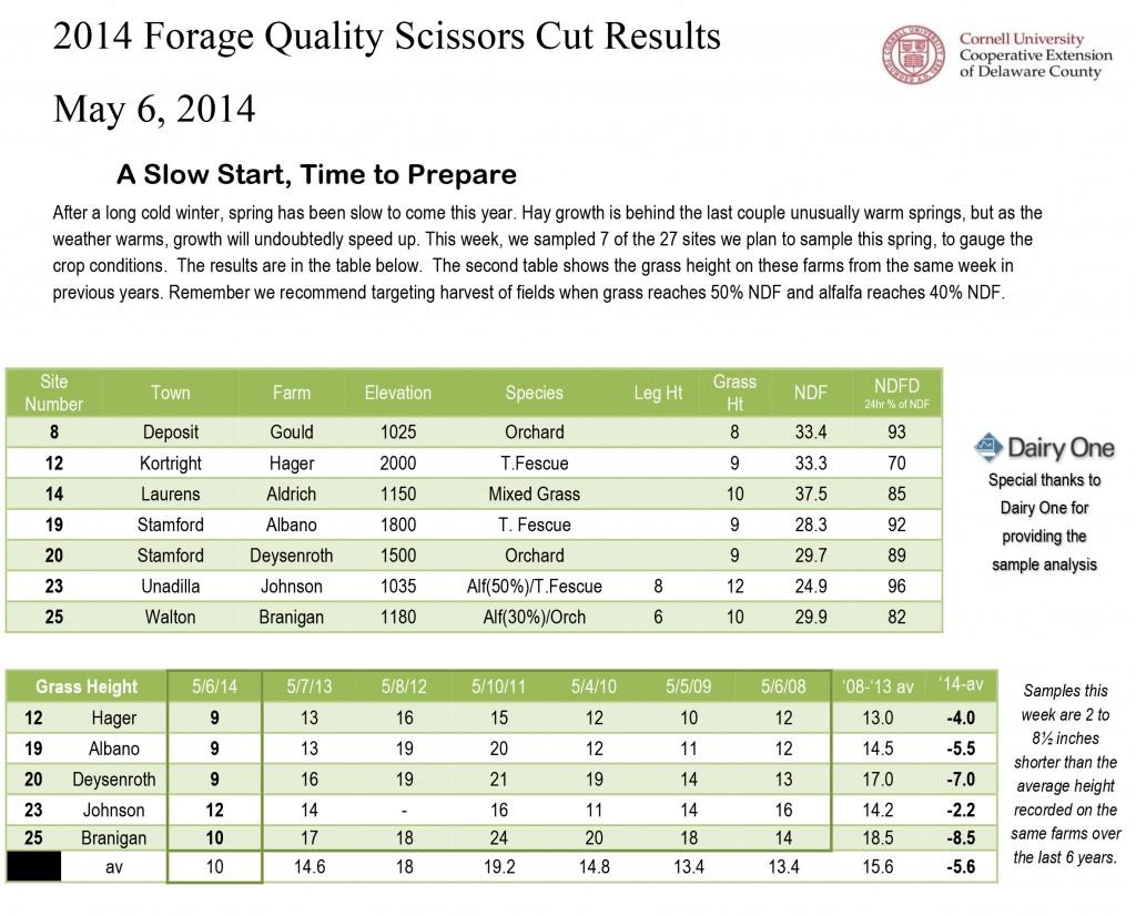 Delaware County Scissor Cut Report 5_6_2014