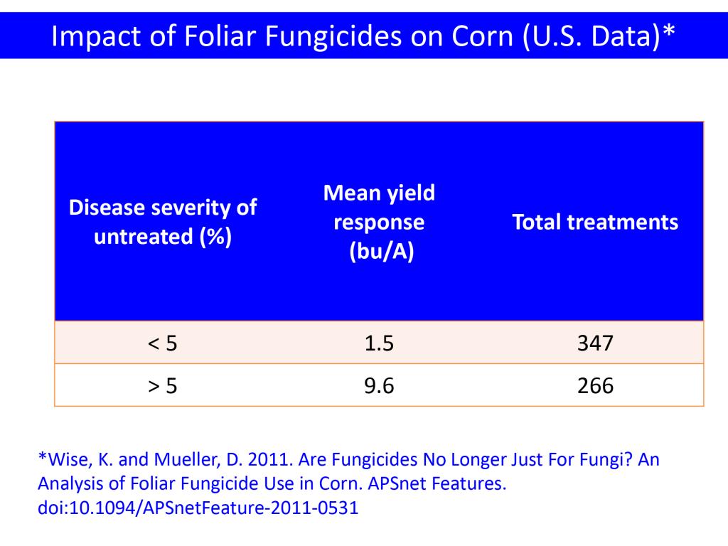 FungicideDiseaseResponse