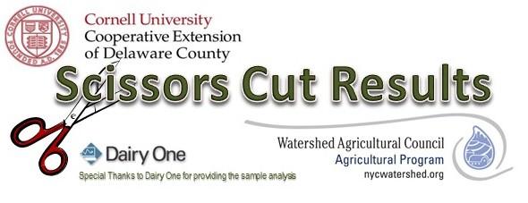 Delaware County Scissors Cut Results Header