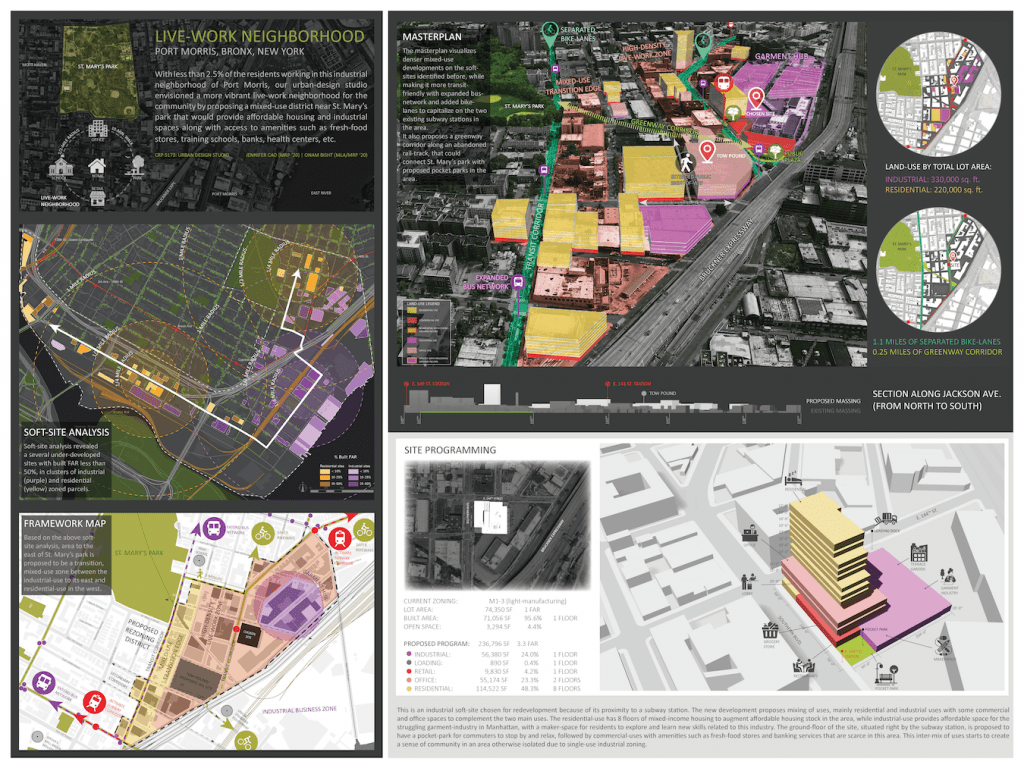 Poster depicting a live-work neighborhood design in Port Morris, Bronx, NY