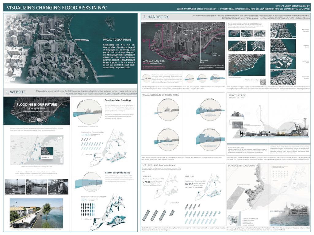 Poster depicting a visualization of changing flood risks in NYC