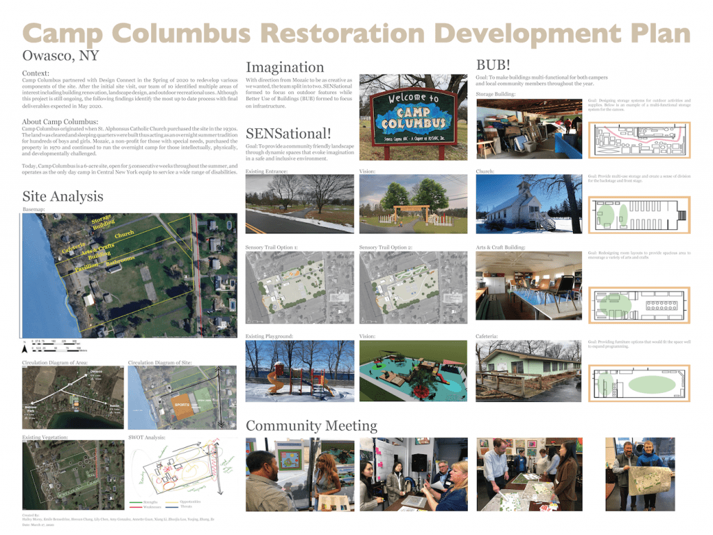 Poster depicting a restoration development plan for Camp Columbus in Owasco, NY