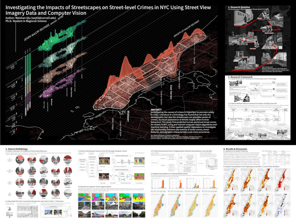 Poster depicting an analysis of the impact of streetscapes on street-level crimes in NYC