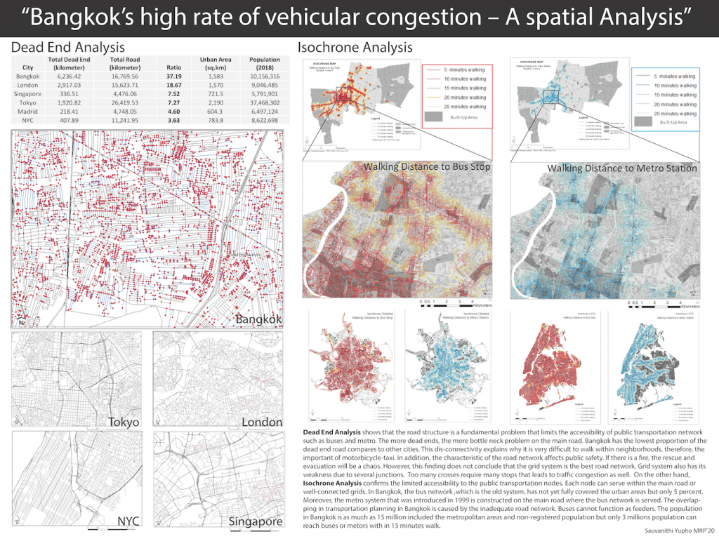 Poster depicting a spatial analysis of Bangkok's high rate of vehicular congestion