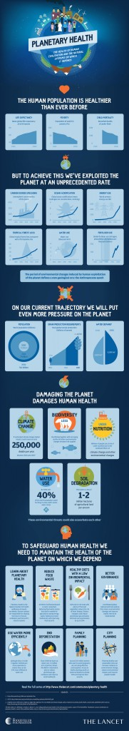 planetary-health-infographic_lrg