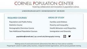 undergrad demography poster
