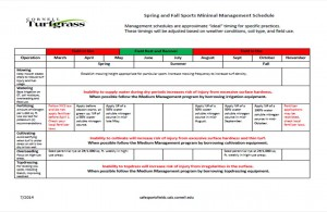 Sports Field Management Schedule