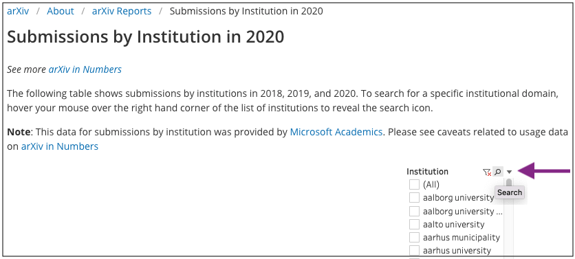 screenshot of interface to find submissions by institution