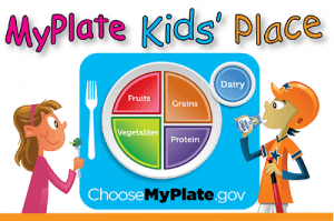 My Plate image showing the daily amount of fruit, vegetables, grains, protein and dairy for kids.