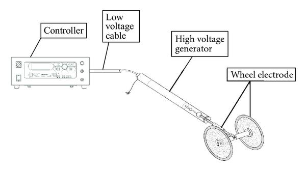 varvräknare diesel generator