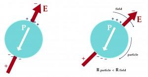 rotationschematic2-01