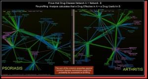 Drug Network