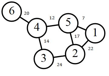 econ2040_blog_graph2