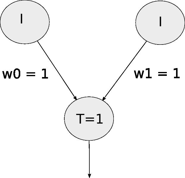 NeuralNetworkOR