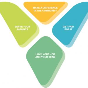 VillageMD Model of Care