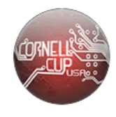 Cornell Cup