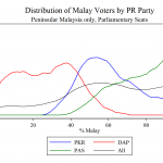 Malaysia 13th General Elections Preview (8)
