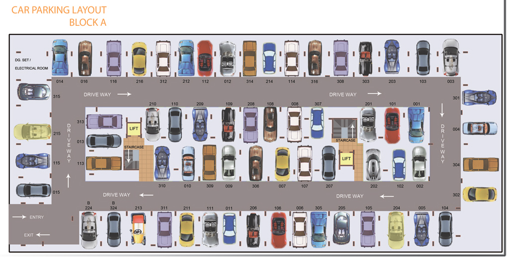 Revenue management in car parking industry – Parking Layout Plan