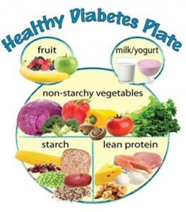 HealthyDiabetesPlate-lg
