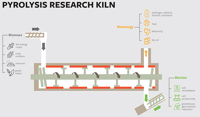 kiln schematic