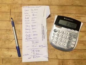 Pen, calculator, and a back of the envelope balance sheet