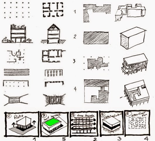 Architecture Design Theory postmodernisms: theories and analyses of architecture ii