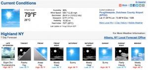 Weather 8.4.14