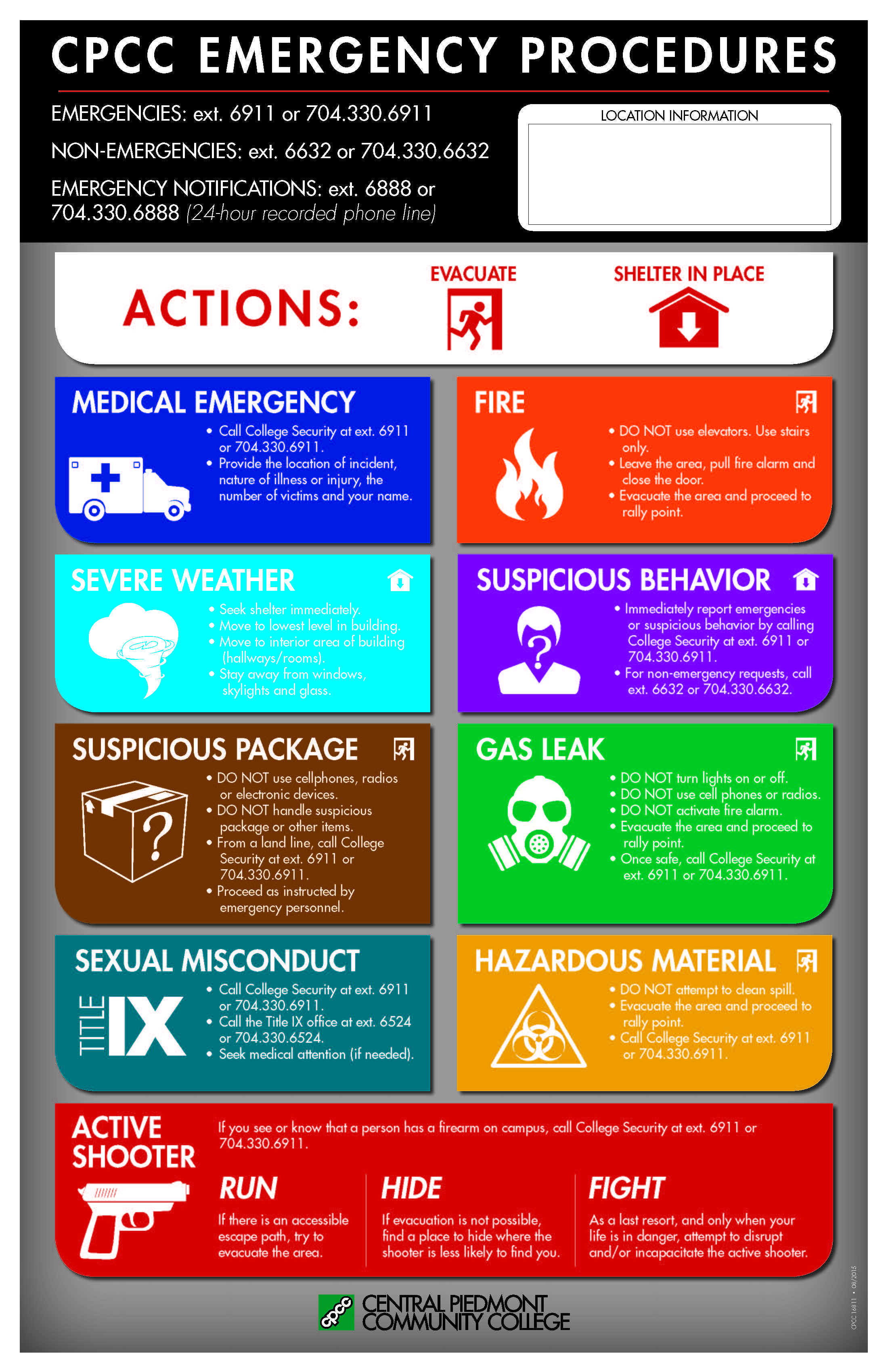 Emergency Procedures Poster Cpcc Today