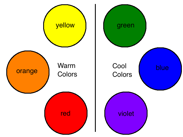 Warm/Cool Colors - Lessons - TES Teach