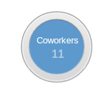 coworkers-circle