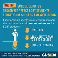 An info graphic from GLSEN.
