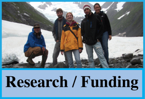 research-funding