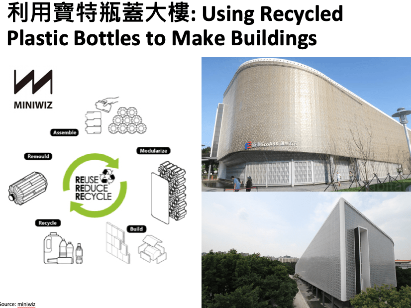 Plastic Bottles to Make Buildings