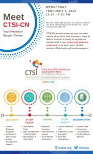 CTSI-CN event poster