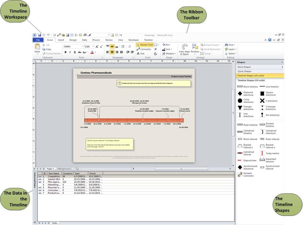 linking updatable data to a timeline with microsoft visio it news